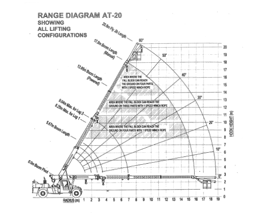 crane diagram images3