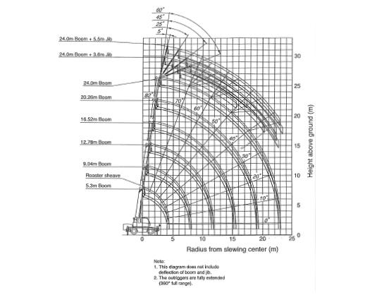 crane diagram images8